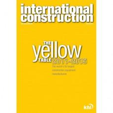 iC Yellow Table 5-year Toplist 2011-2015